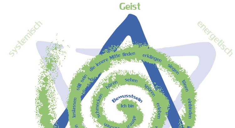 Kuby und Gasch Darmstadt Praxis fuer ganzheitliche Therapien
